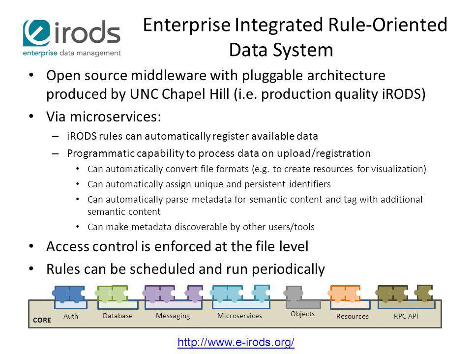 Enterprise Integrated Rule-Oriented Data System