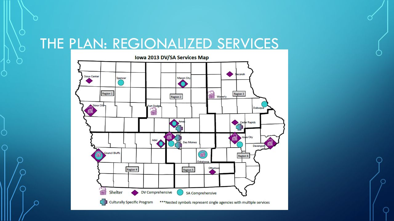The Plan: Regionalized services