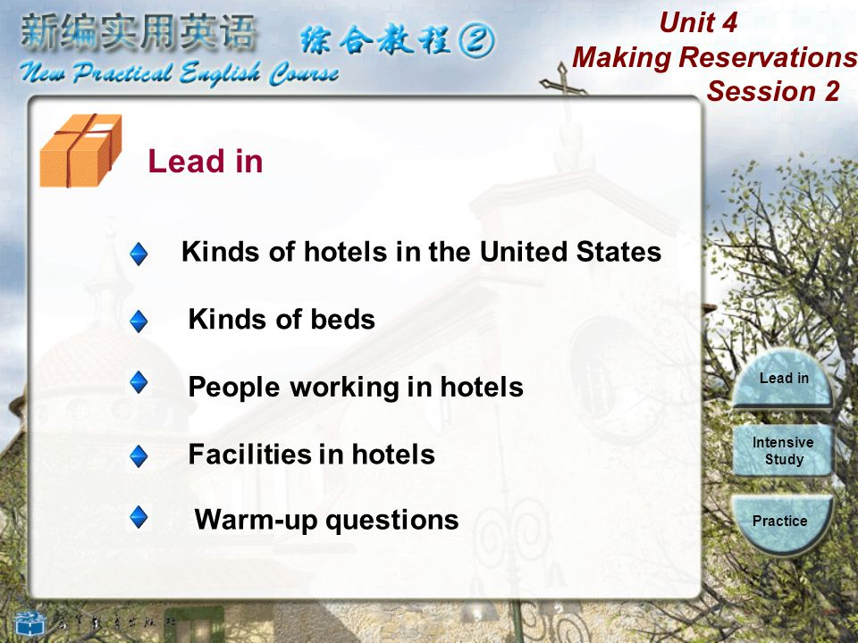 Lead in Kinds of hotels in the United States Kinds of beds