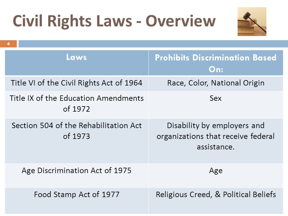 Civil Rights Laws - Overview