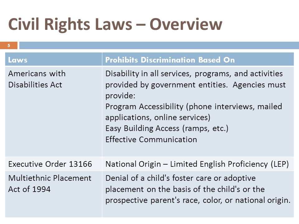Civil Rights Laws – Overview