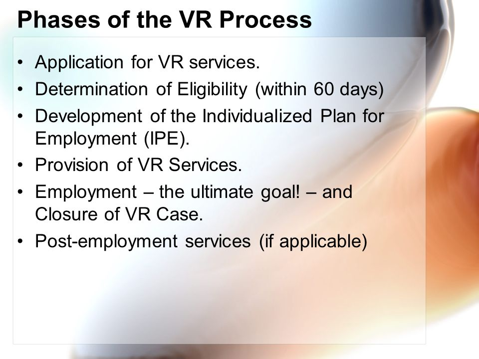 Phases of the VR Process