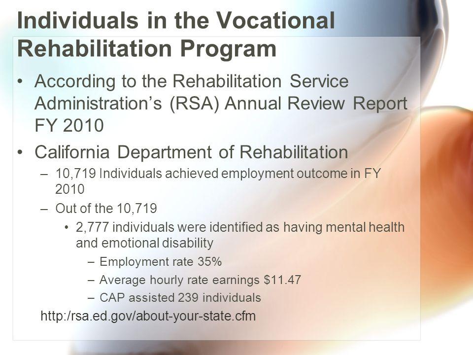 Individuals in the Vocational Rehabilitation Program