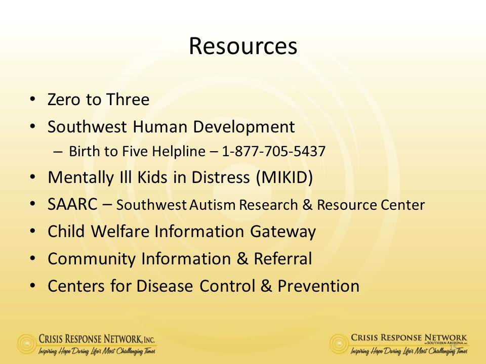 Resources Zero to Three Southwest Human Development