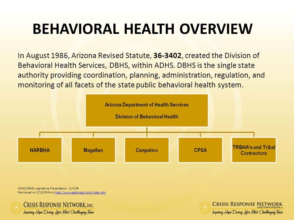Behavioral Health Overview