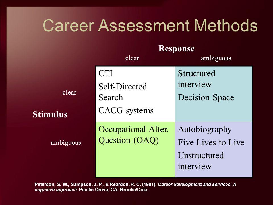 Career Assessment Methods