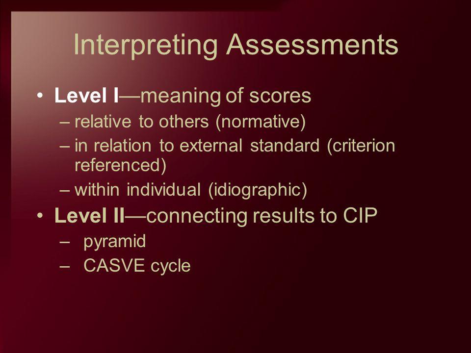 Interpreting Assessments