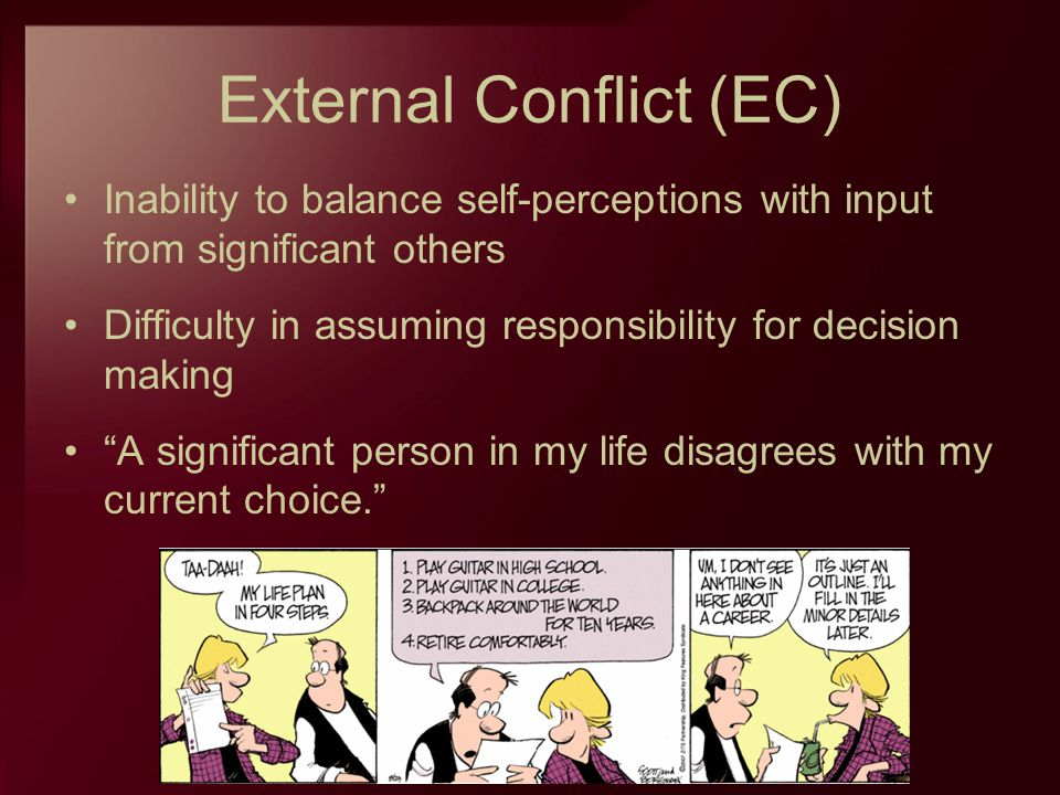 External Conflict (EC)