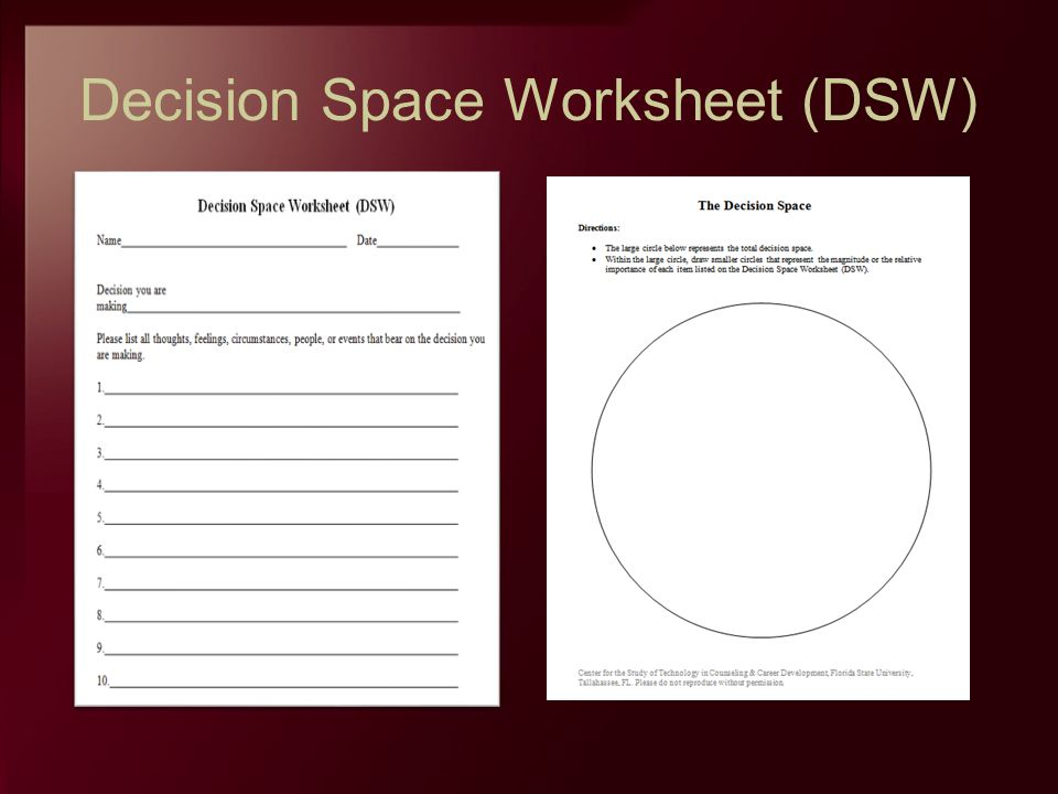 Decision Space Worksheet (DSW)