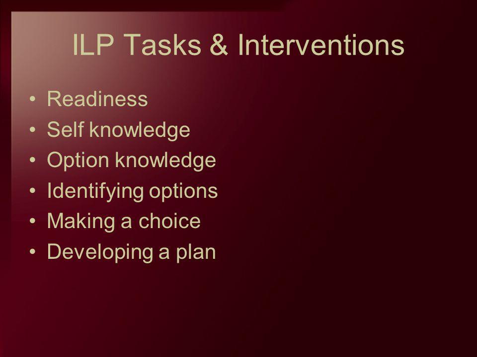 ILP Tasks & Interventions