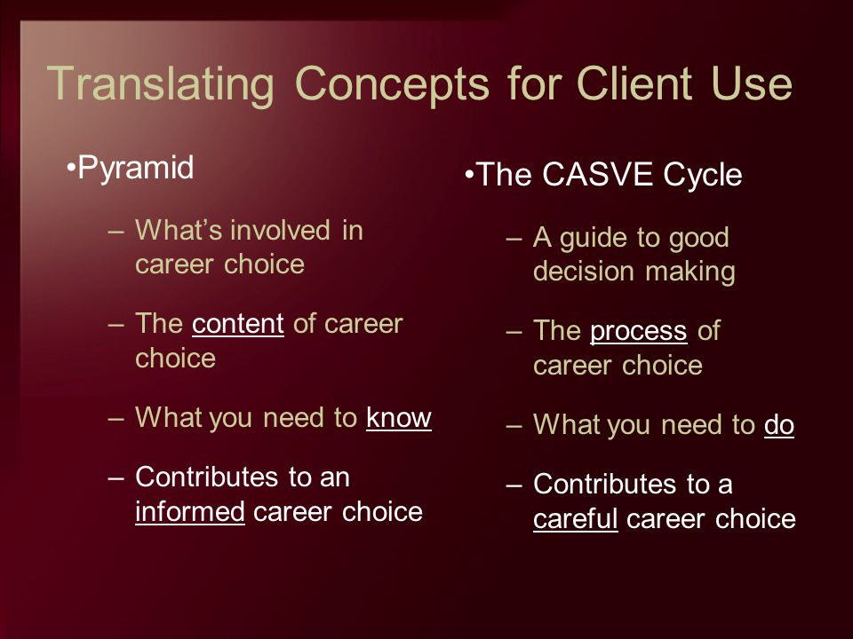 Translating Concepts for Client Use