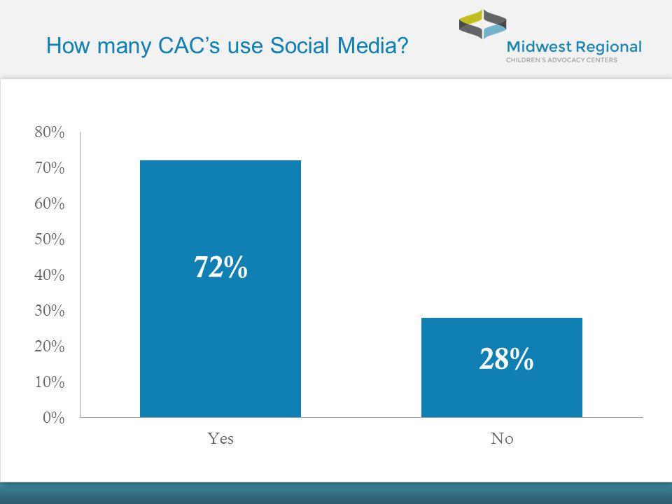 How many CAC's use Social Media