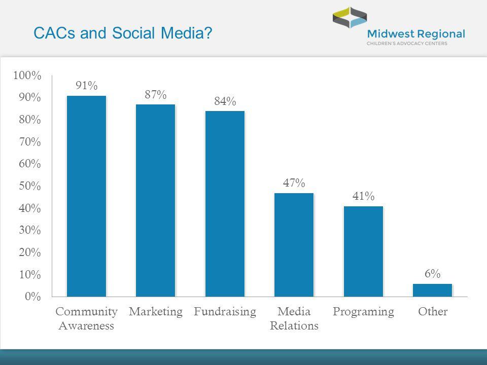 CACs and Social Media.