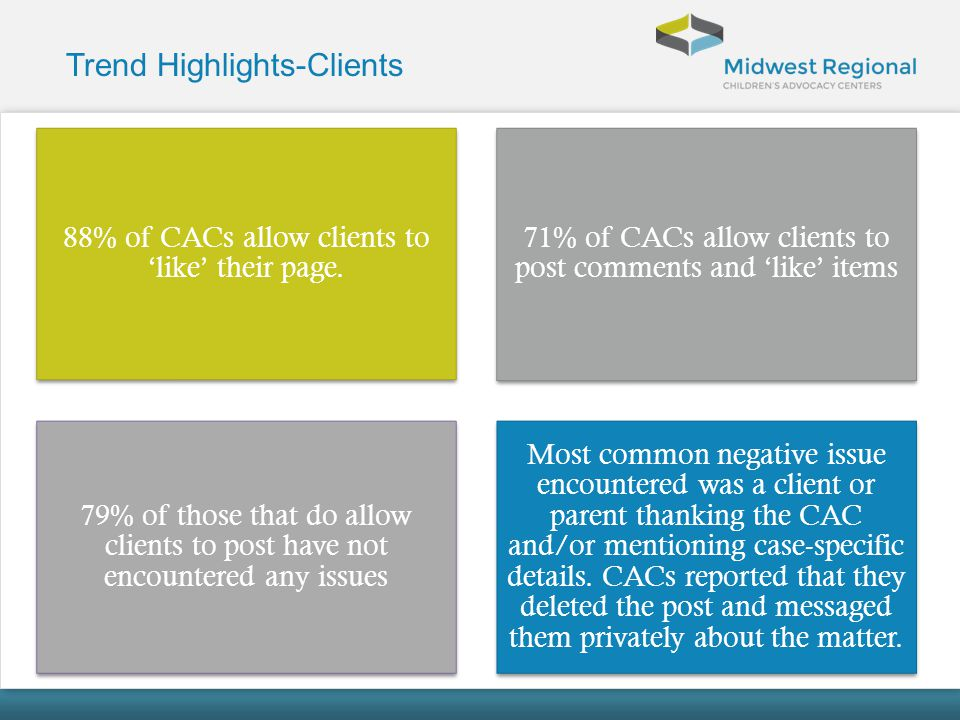Trend Highlights-Clients