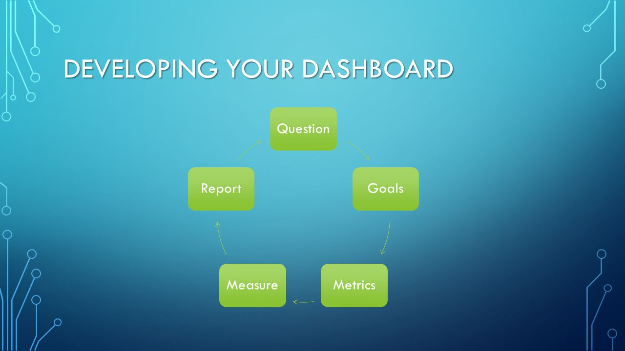 Developing YOUR Dashboard