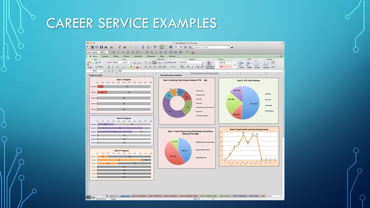 Career Service Examples