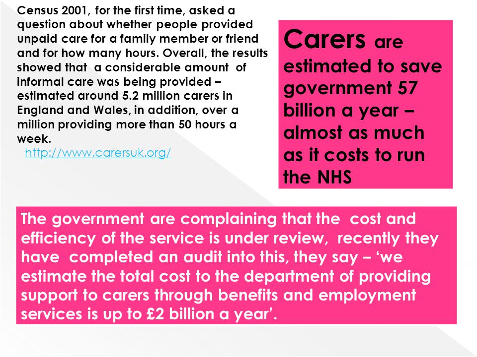 Census 2001, for the first time, asked a question about whether people provided unpaid care for a family member or friend and for how many hours. Overall, the results showed that a considerable amount of informal care was being provided – estimated around 5.2 million carers in England and Wales, in addition, over a million providing more than 50 hours a week.