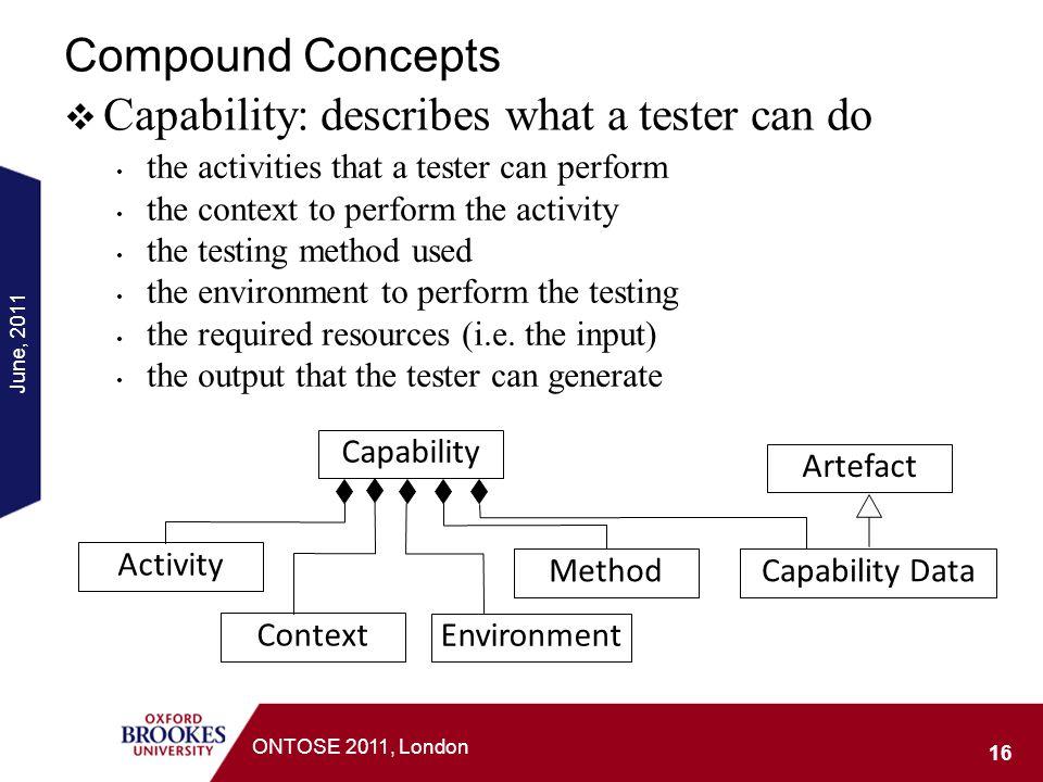 Capability: describes what a tester can do