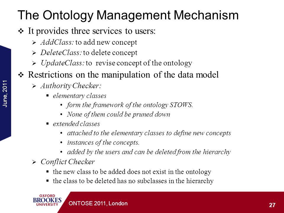 The Ontology Management Mechanism