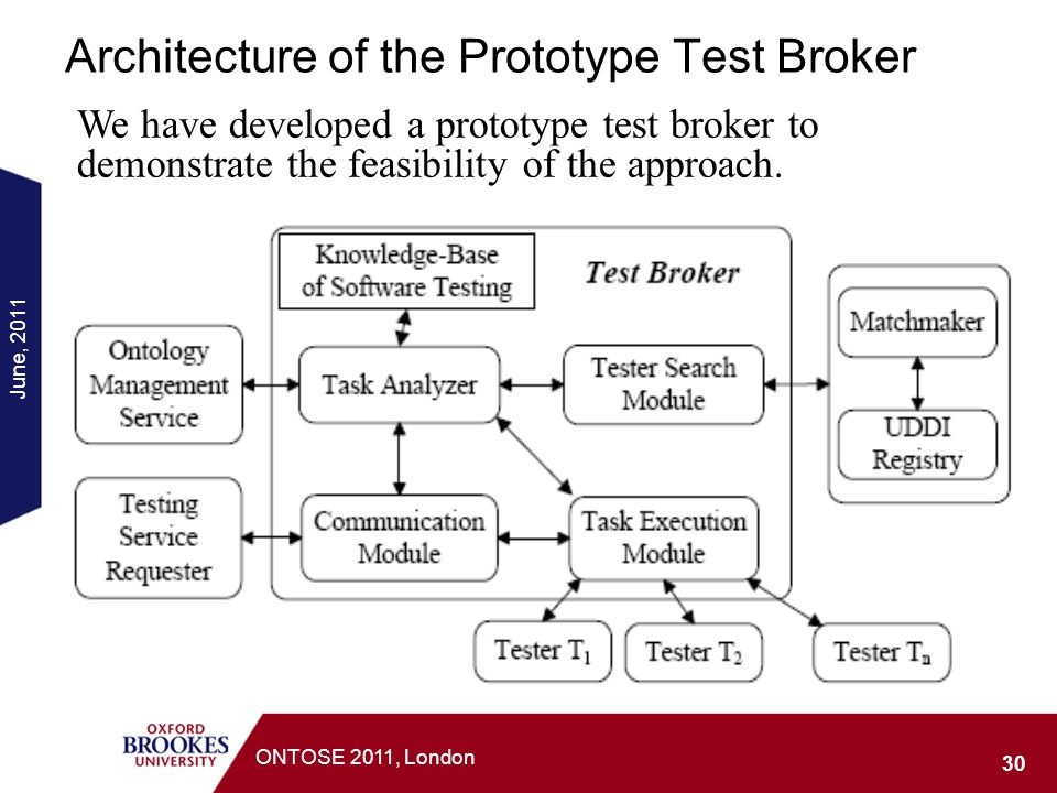 Architecture of the Prototype Test Broker