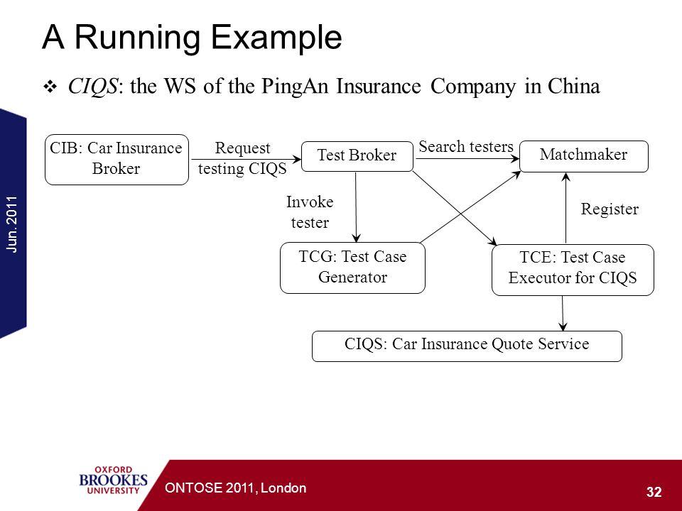 A Running Example CIQS: the WS of the PingAn Insurance Company in China. CIB: Car Insurance Broker.