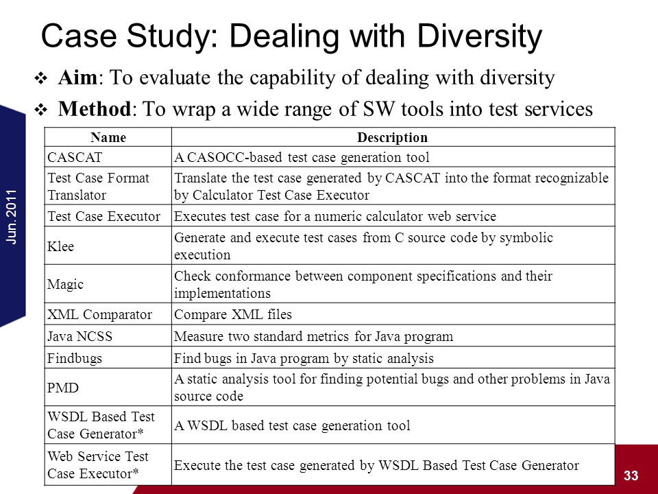 Case Study: Dealing with Diversity