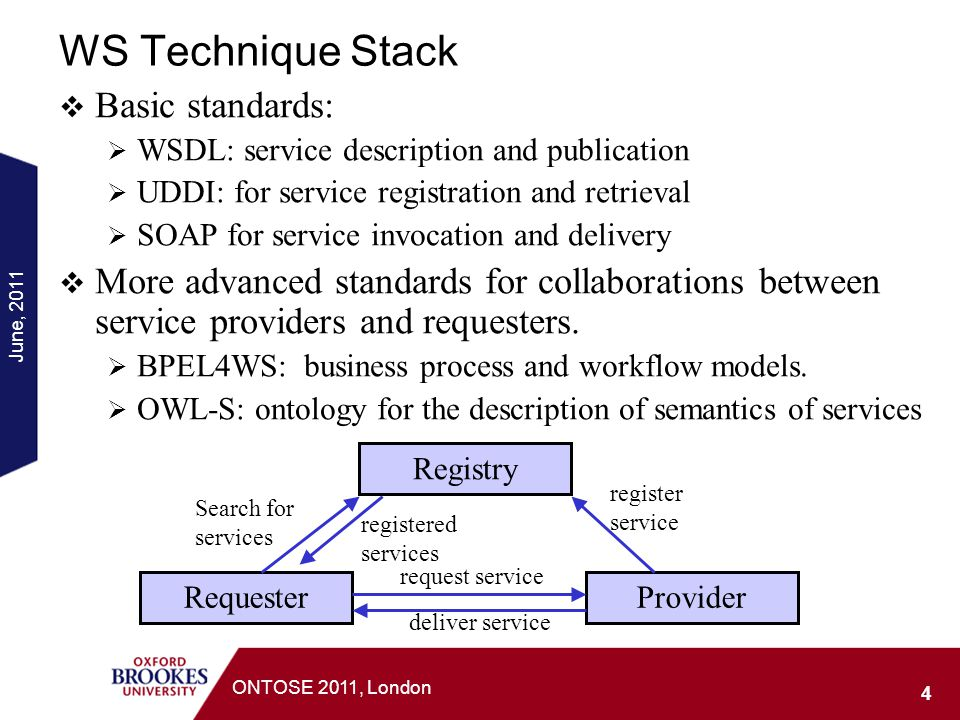 WS Technique Stack Basic standards: