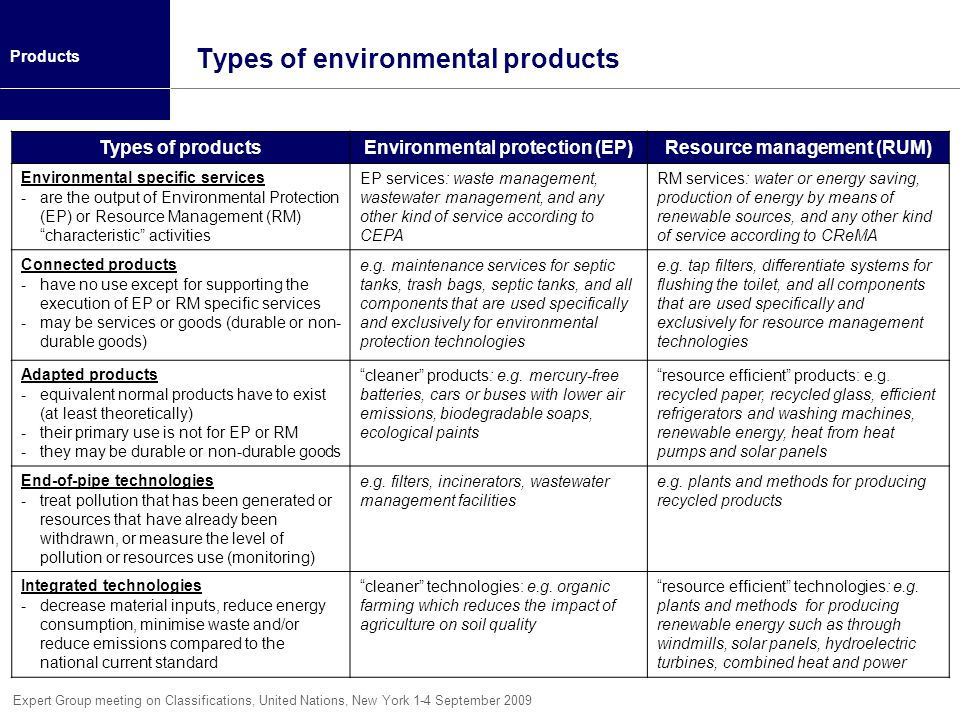Types of environmental products