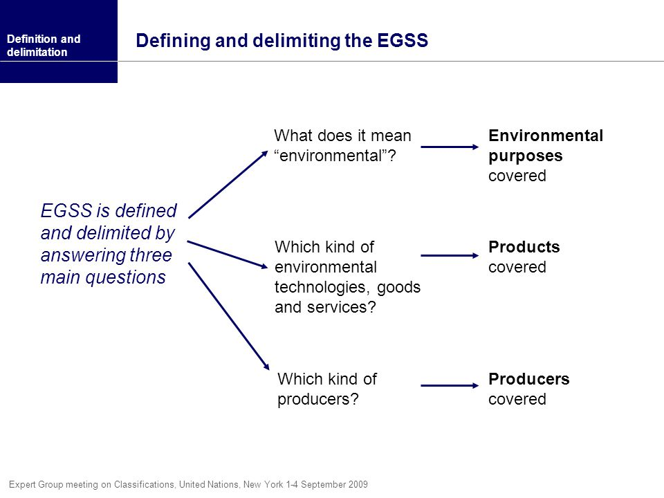 Defining and delimiting the EGSS