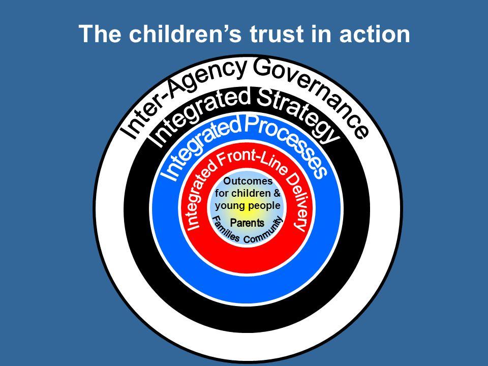 The children's trust in action