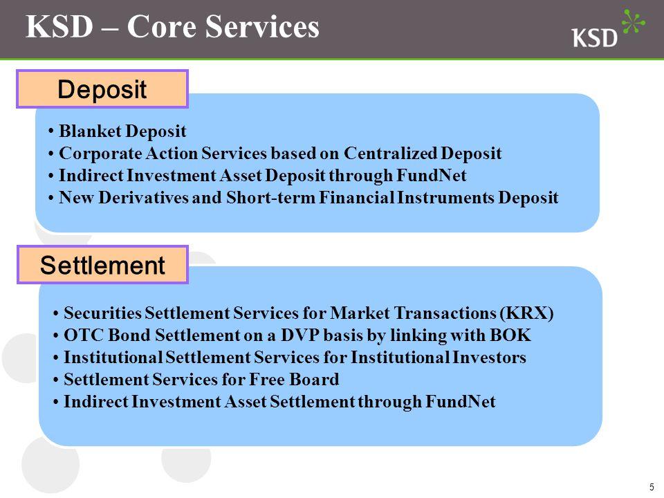 KSD – Core Services Deposit Settlement Blanket Deposit