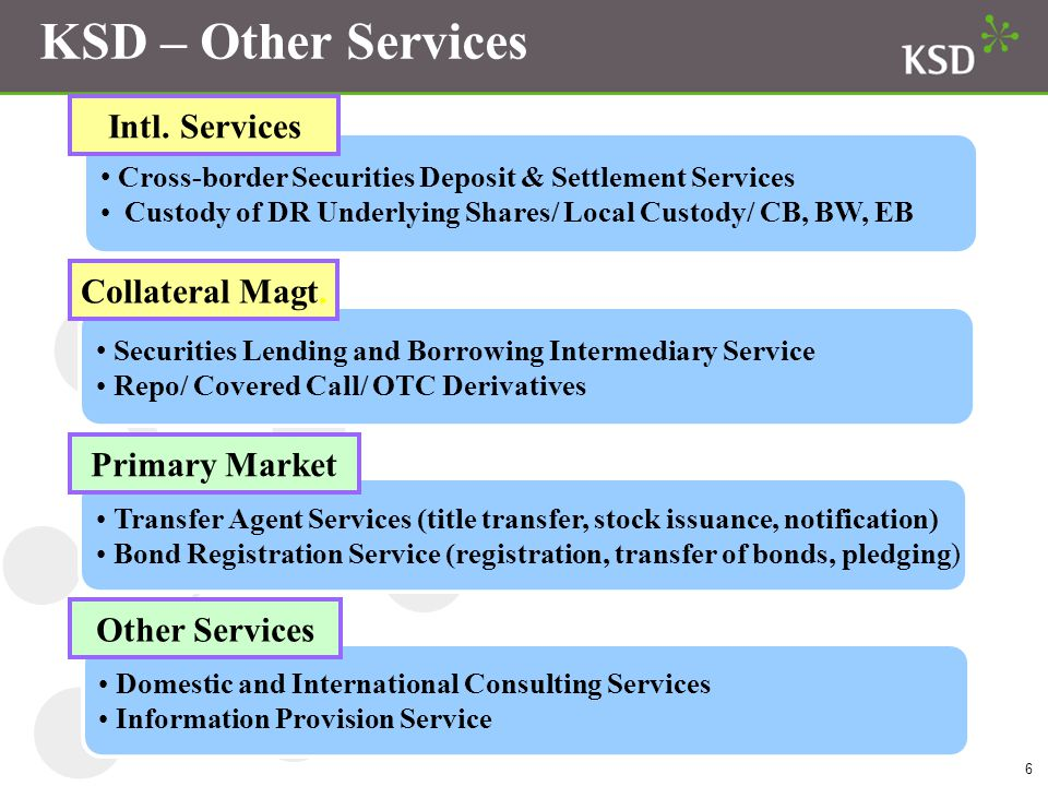 KSD – Other Services Intl. Services Collateral Magt. Primary Market