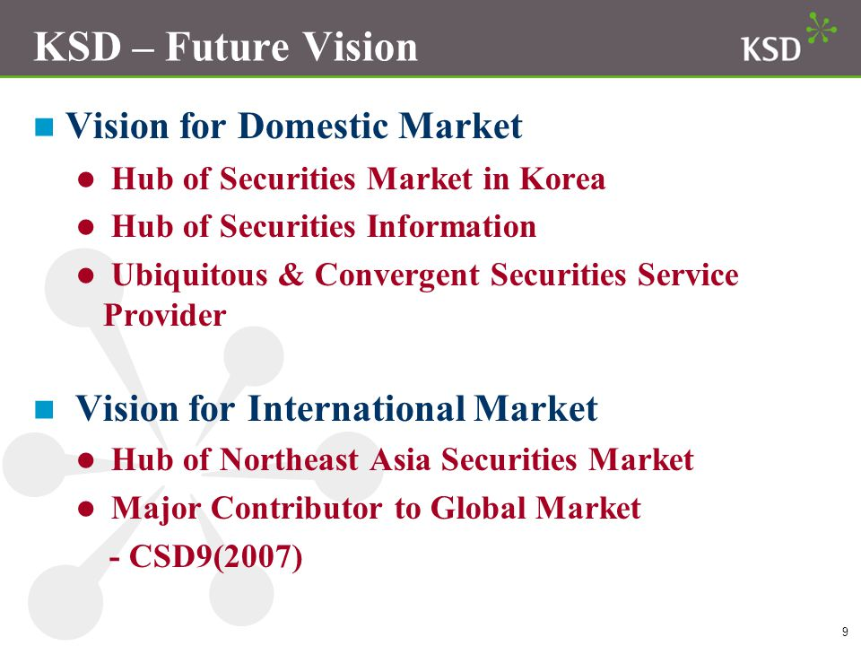 KSD – Future Vision Vision for Domestic Market