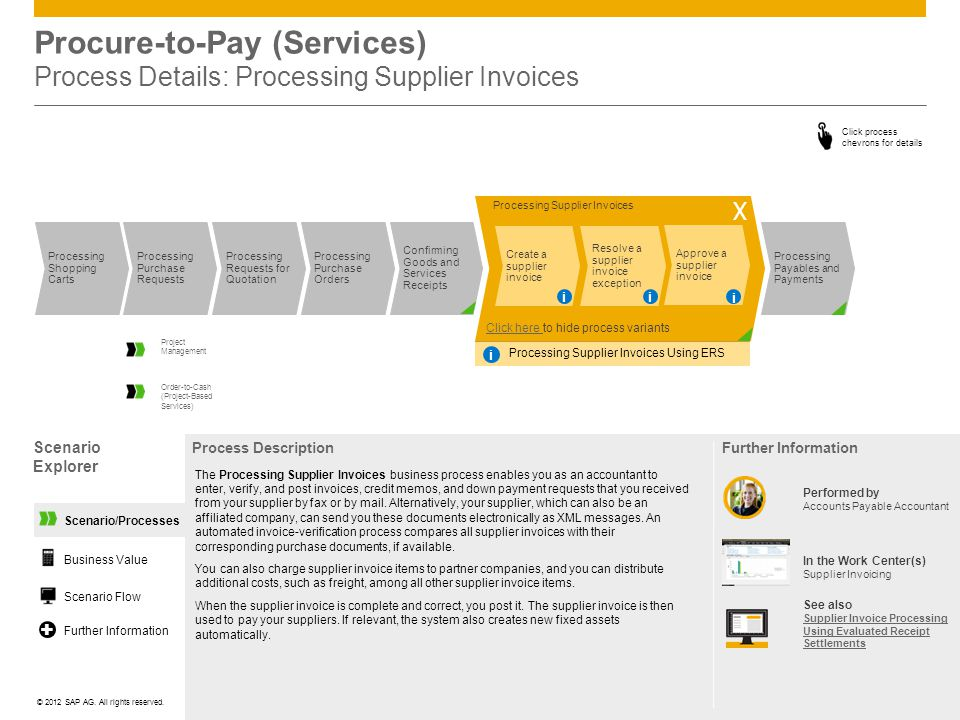 Procure-to-Pay (Services) Process Details: Processing Supplier Invoices