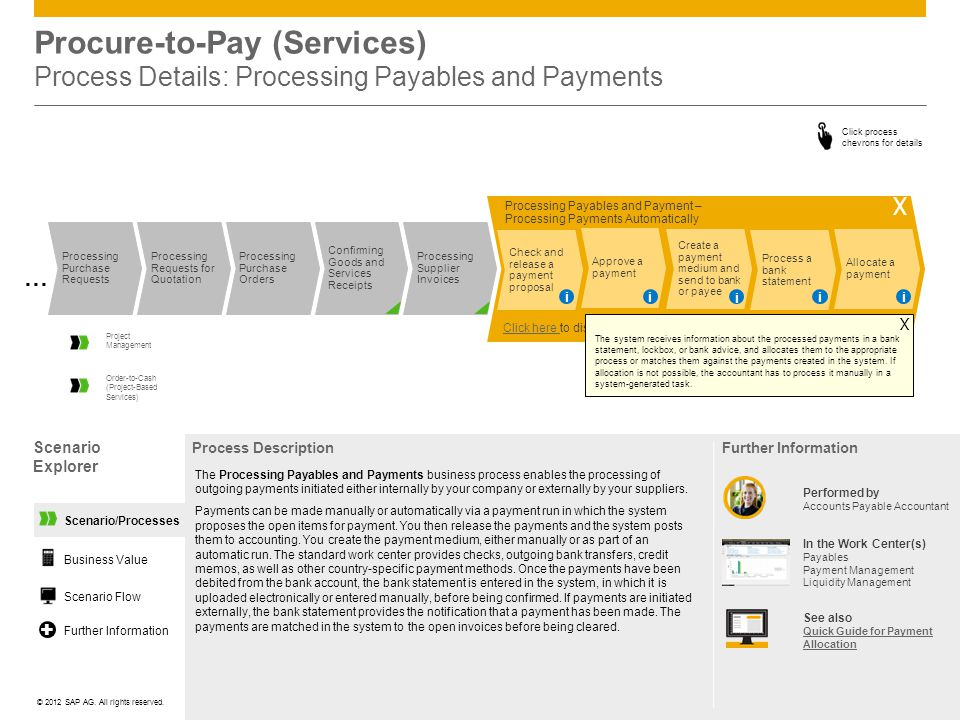 Procure-to-Pay (Services) Process Details: Processing Payables and Payments