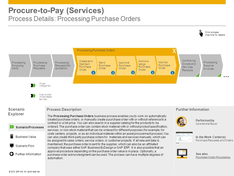 Procure-to-Pay (Services) Process Details: Processing Purchase Orders