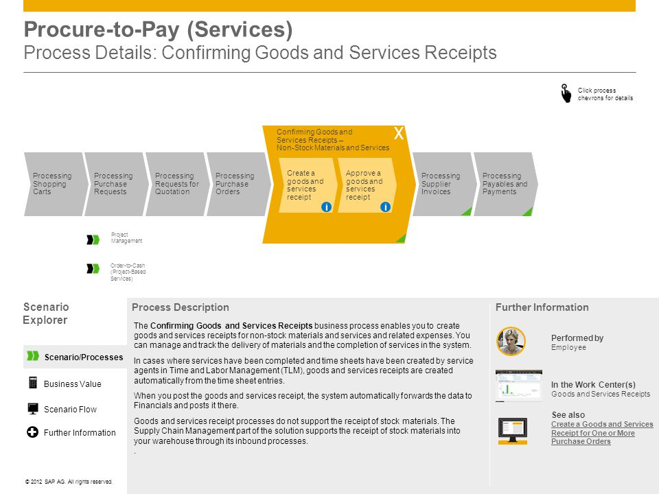 Procure-to-Pay (Services) Process Details: Confirming Goods and Services Receipts