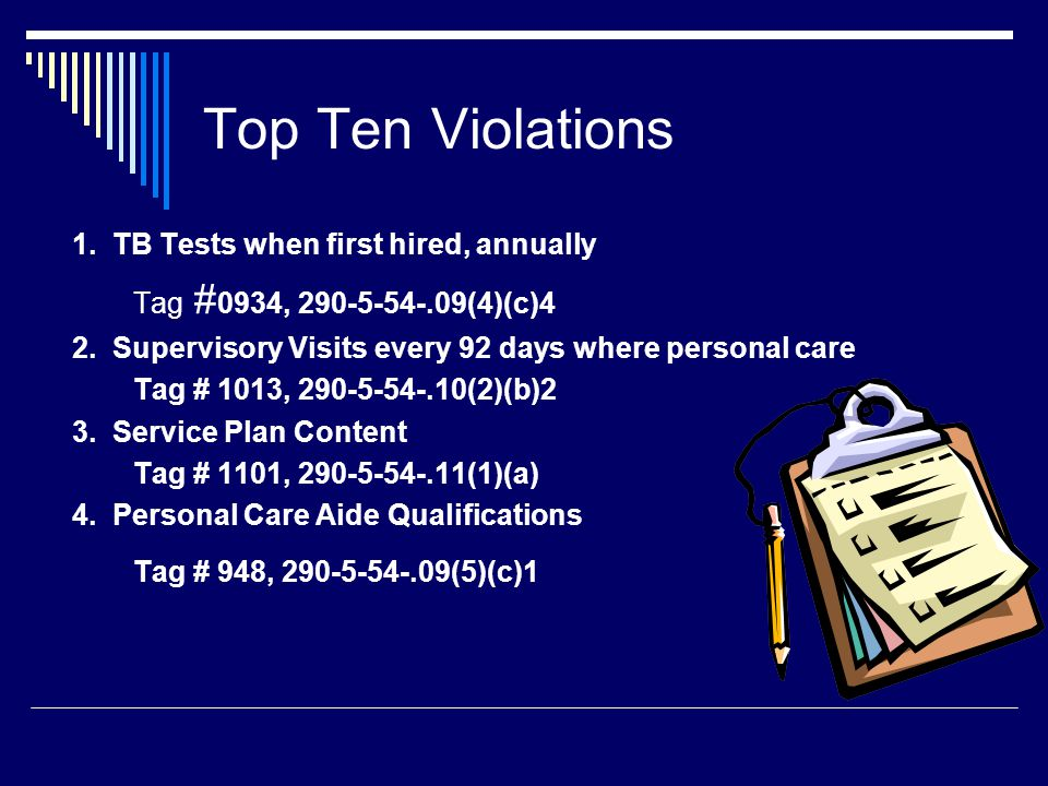 Top Ten Violations 1. TB Tests when first hired, annually