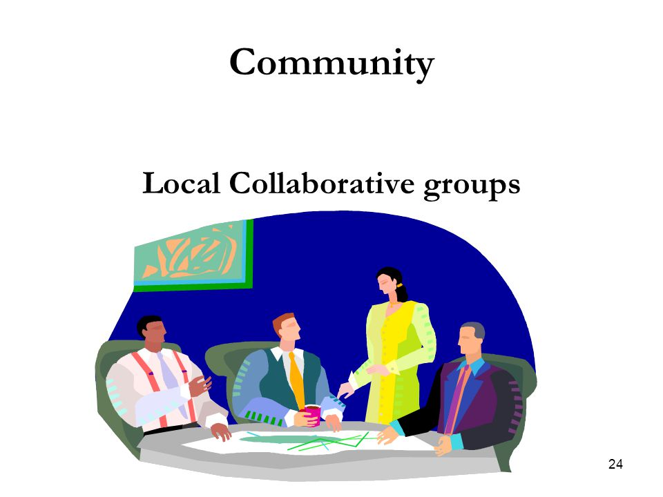 Local Collaborative groups