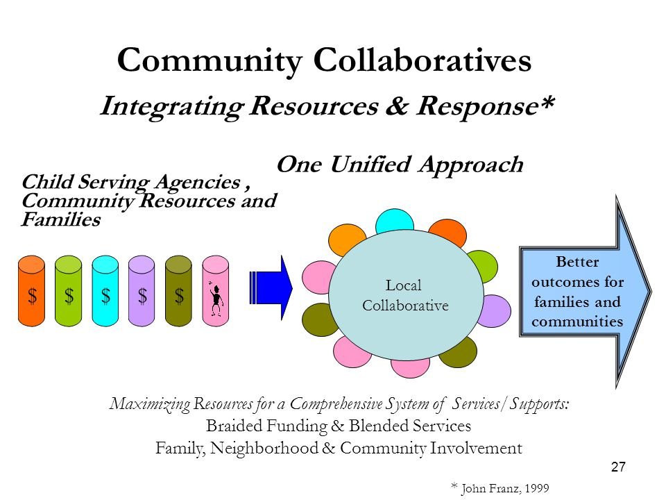 Community Collaboratives