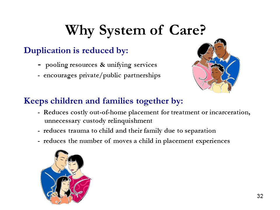 Why System of Care Duplication is reduced by: