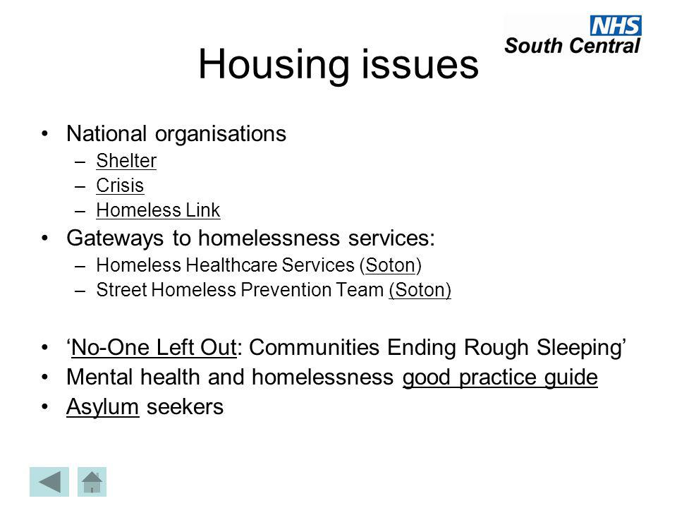 Housing issues National organisations