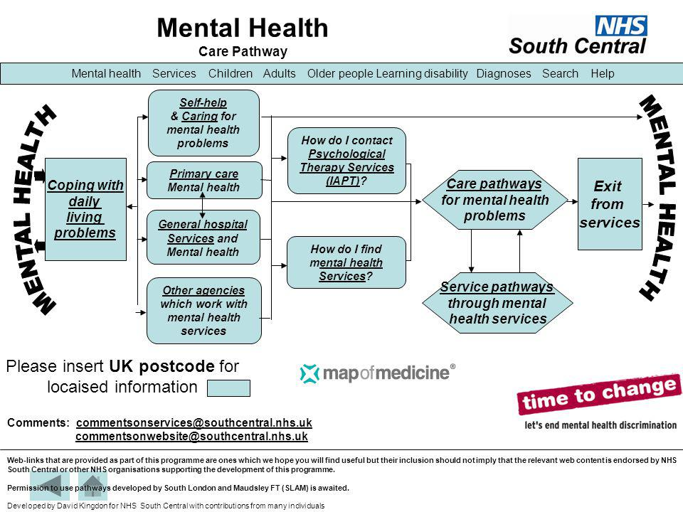 Mental Health Care Pathway