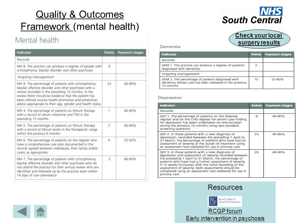 Quality & Outcomes Framework (mental health)
