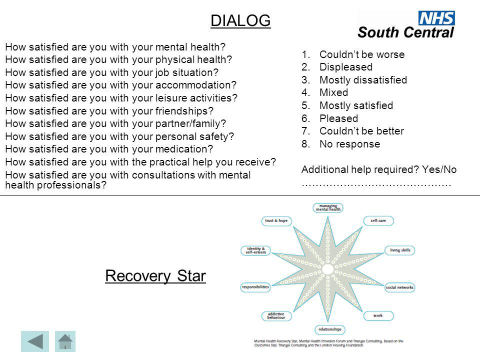 DIALOG Recovery Star How satisfied are you with your mental health