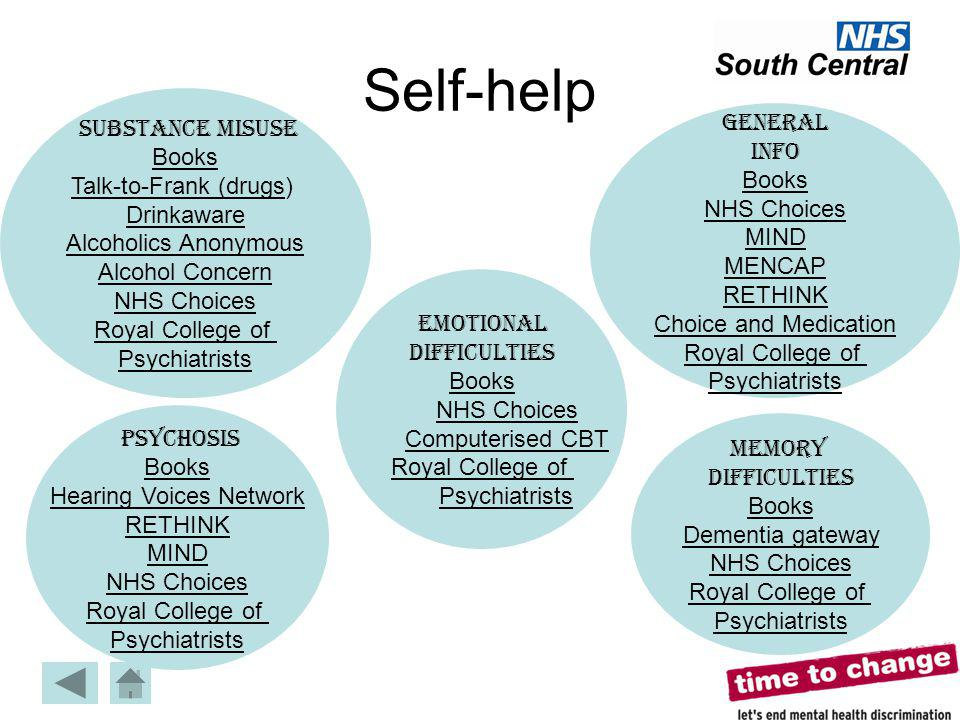 Self-help SUBSTANCE MISUSE GENERAL Books INFO Talk-to-Frank (drugs)