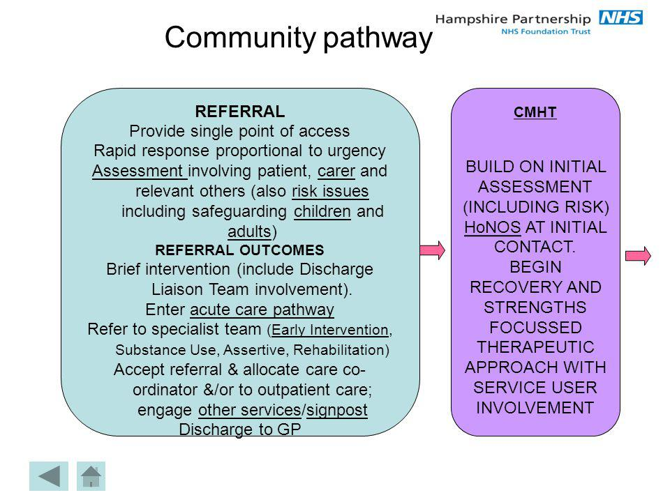 Community pathway REFERRAL Provide single point of access