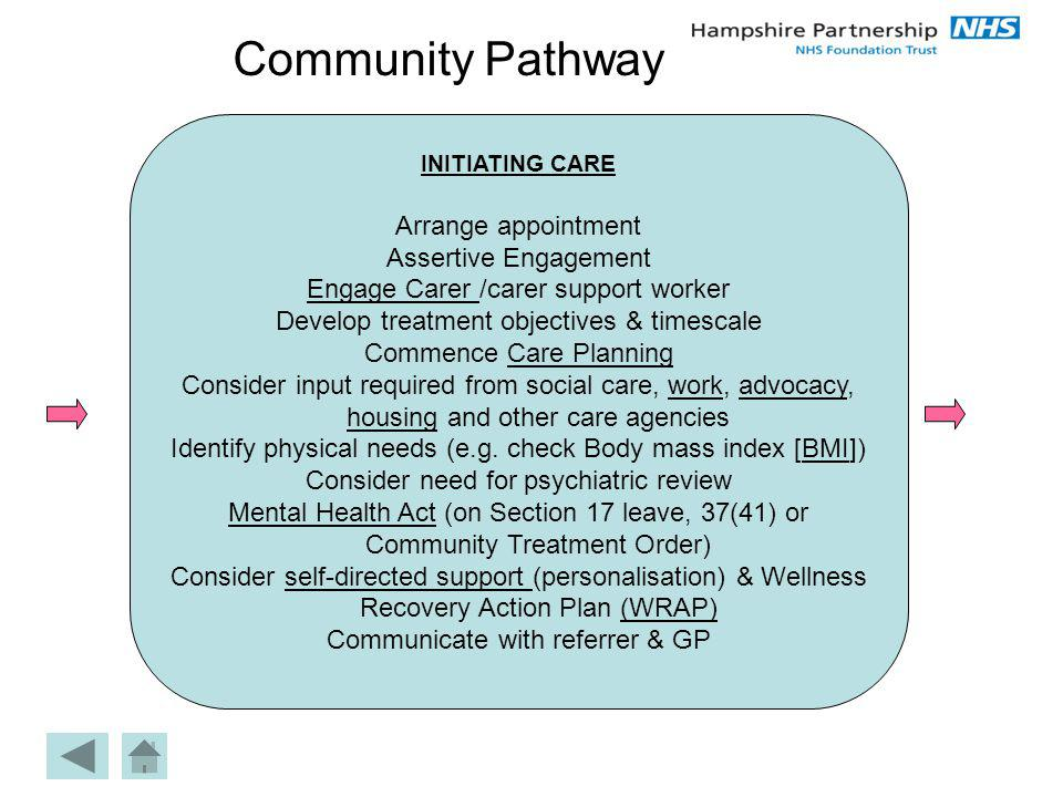 Community Pathway Arrange appointment Assertive Engagement