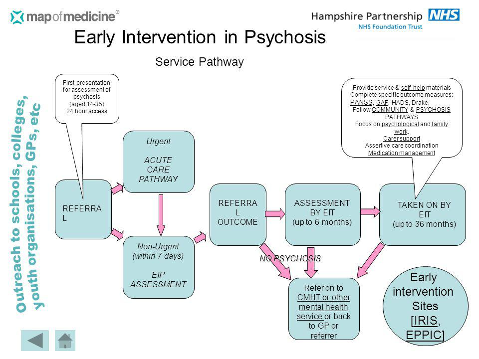 Early Intervention in Psychosis Service Pathway