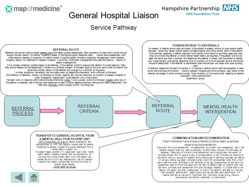 General Hospital Liaison Service Pathway